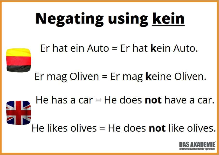 German Negation using kein
