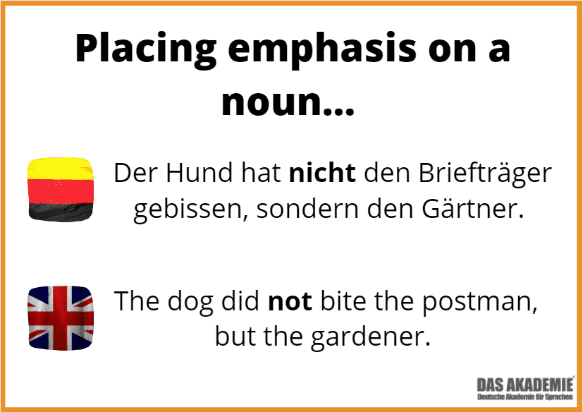 German Negation with emphasis on the noun