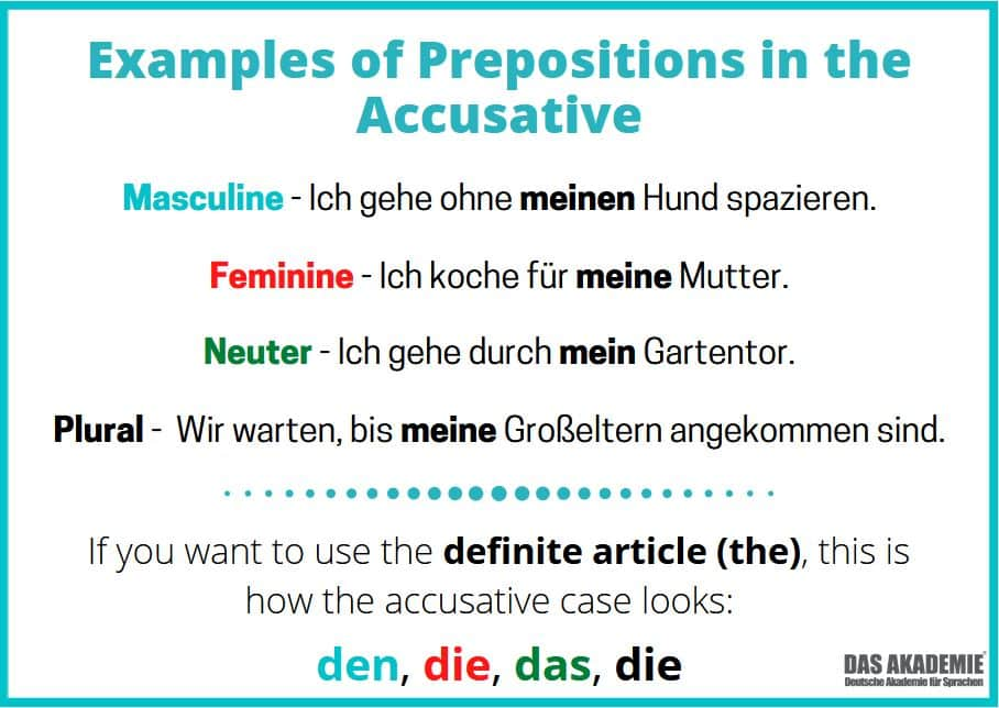 Example German prepositions