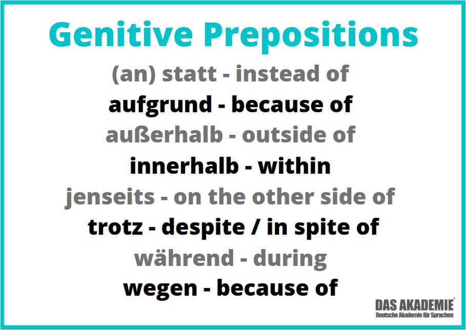 German genitive prepositions