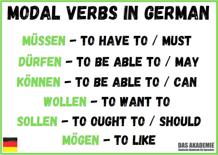 Modal Verbs in German
