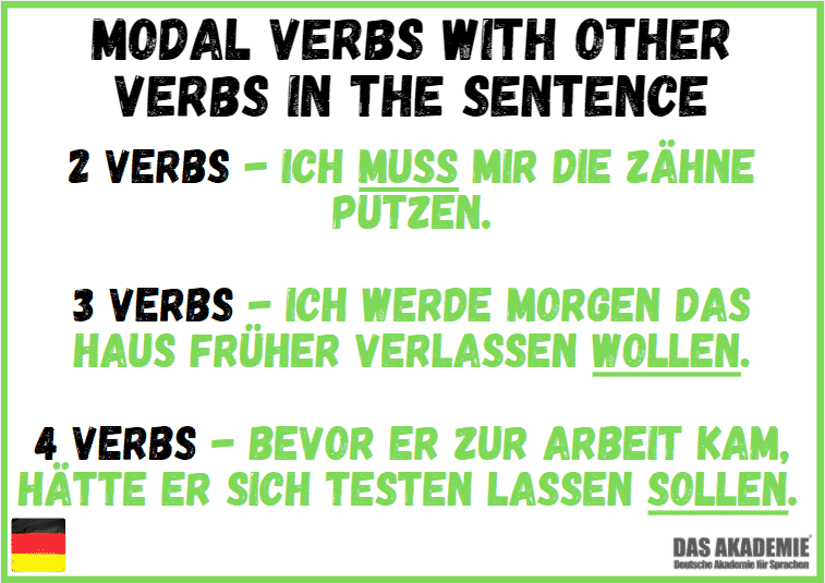 modal verbs with different amounts of auxiliaries