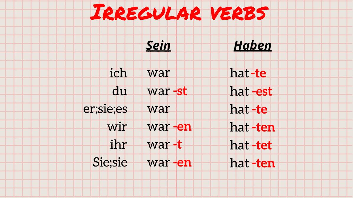 Irregular Verbs Chart 3