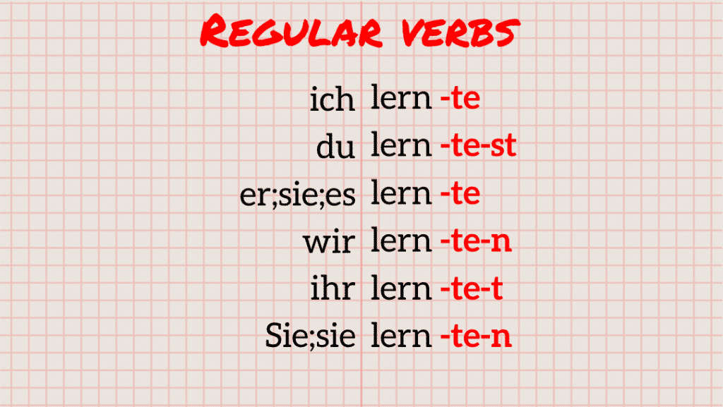 German Präteritum Regular Verbs Chart 1